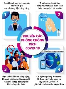 30-07-2020-4-bien-phap-de-phong-chong-dich-covid19-ADC5B8D7